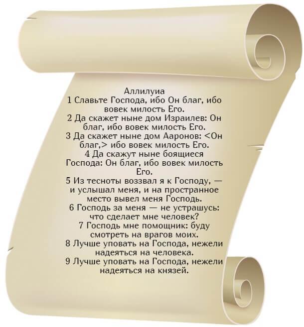 На фото изображен текст псалма 117 на русском языке (часть 1).