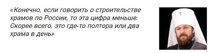 На фото изображены слова митрополита Илариона о строительстве храмов.